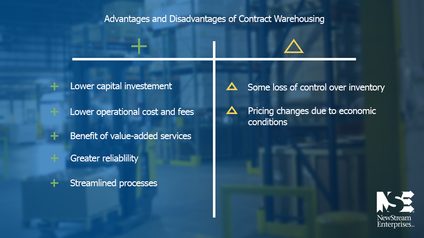 Advantages and Disadvantages of Contract Warehousing