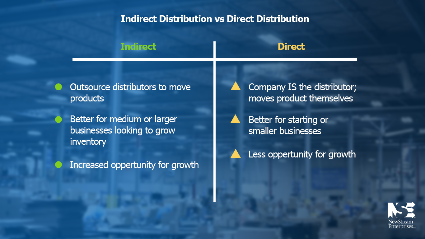 How to Distribute a New Product in the Market